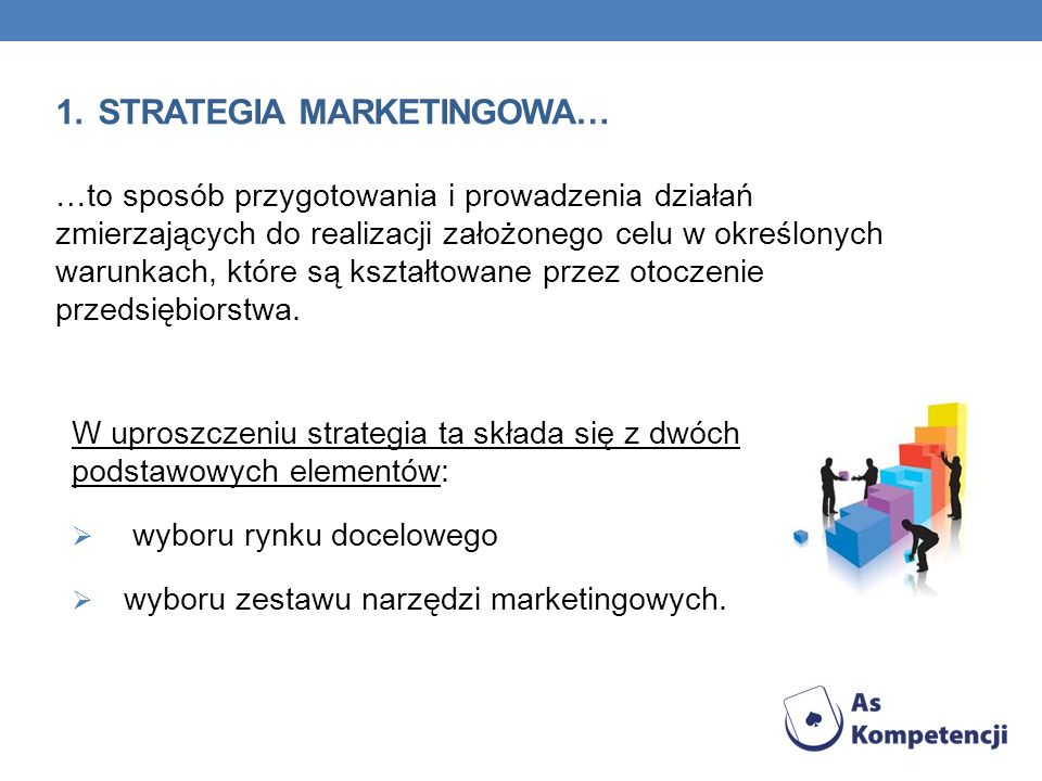 1. STRATEGIA MARKETINGOWA…