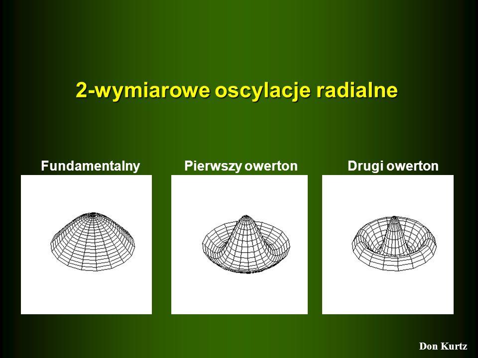 2-wymiarowe oscylacje radialne