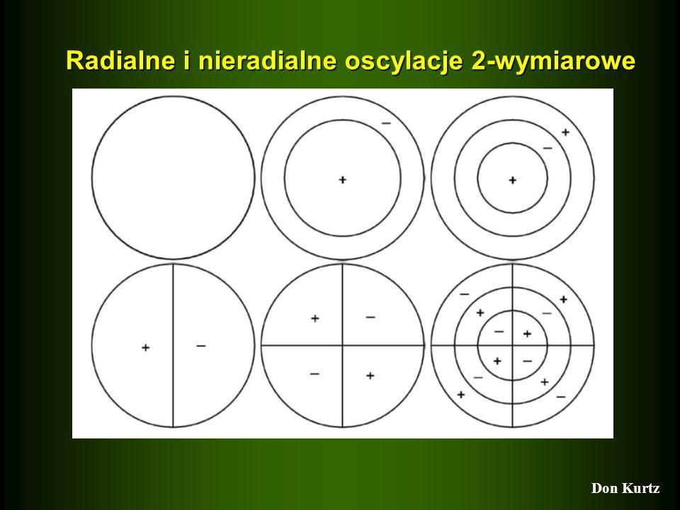 Radialne i nieradialne oscylacje 2-wymiarowe