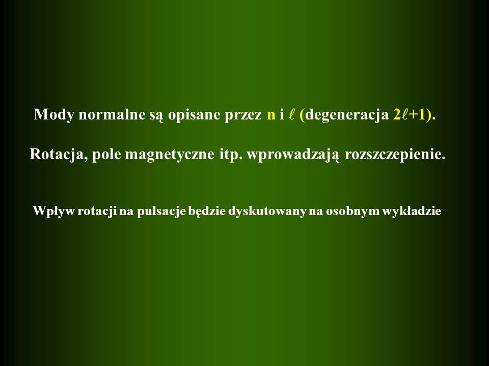 Mody normalne są opisane przez n i  (degeneracja 2+1).