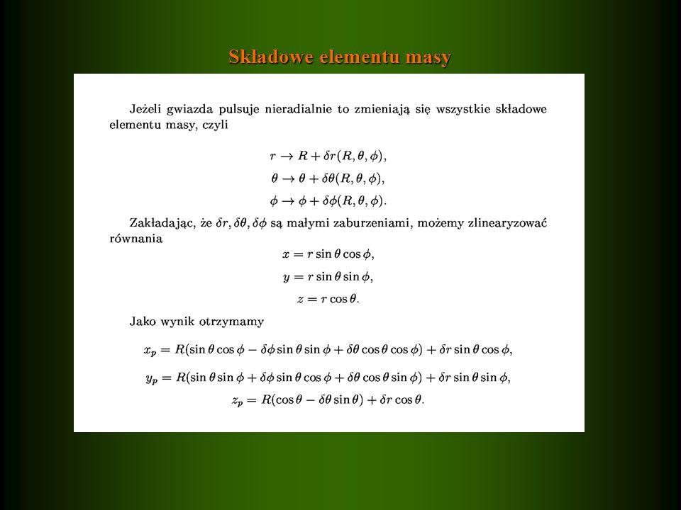 Składowe elementu masy