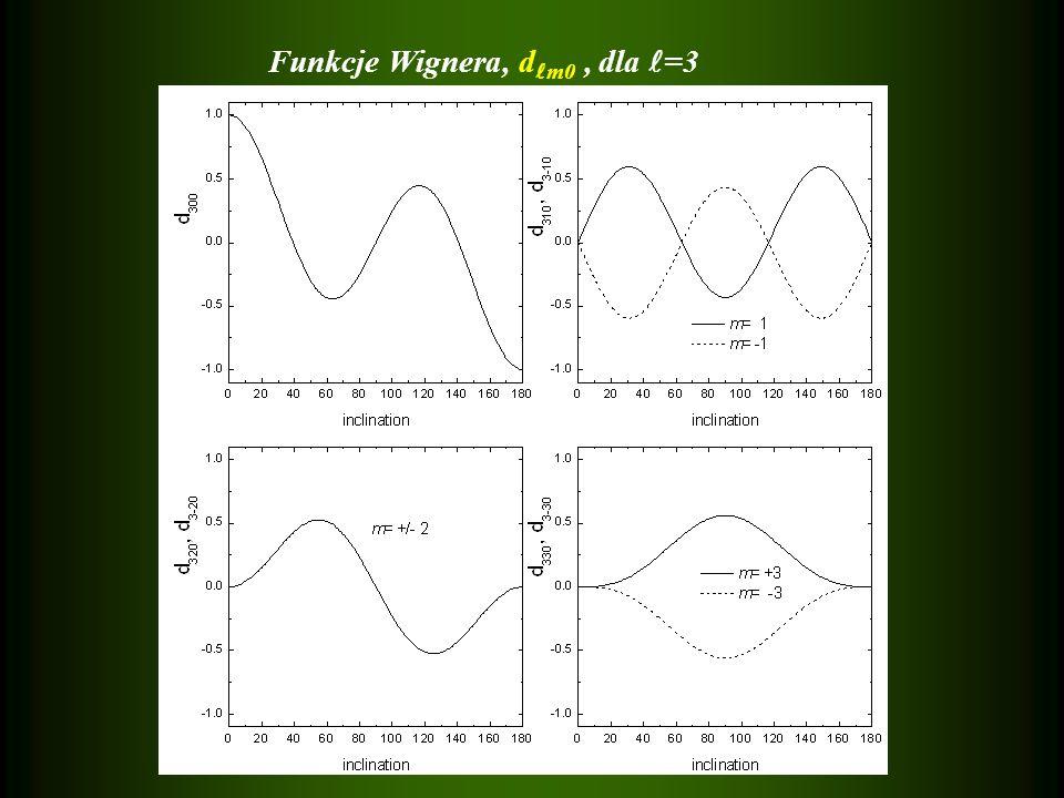 Funkcje Wignera, dm0 , dla =3