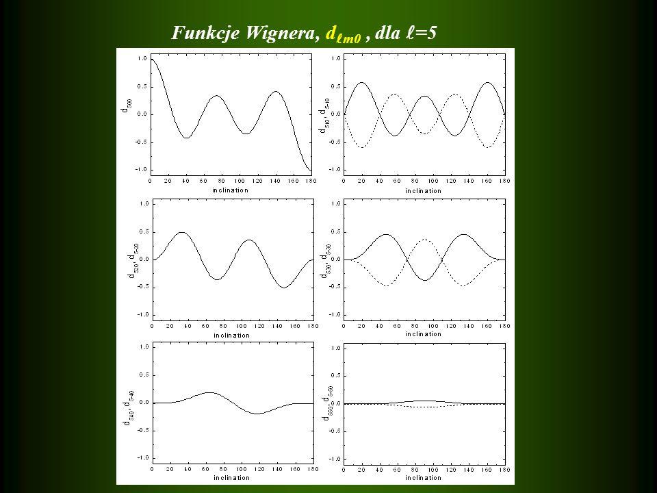Funkcje Wignera, dm0 , dla =5