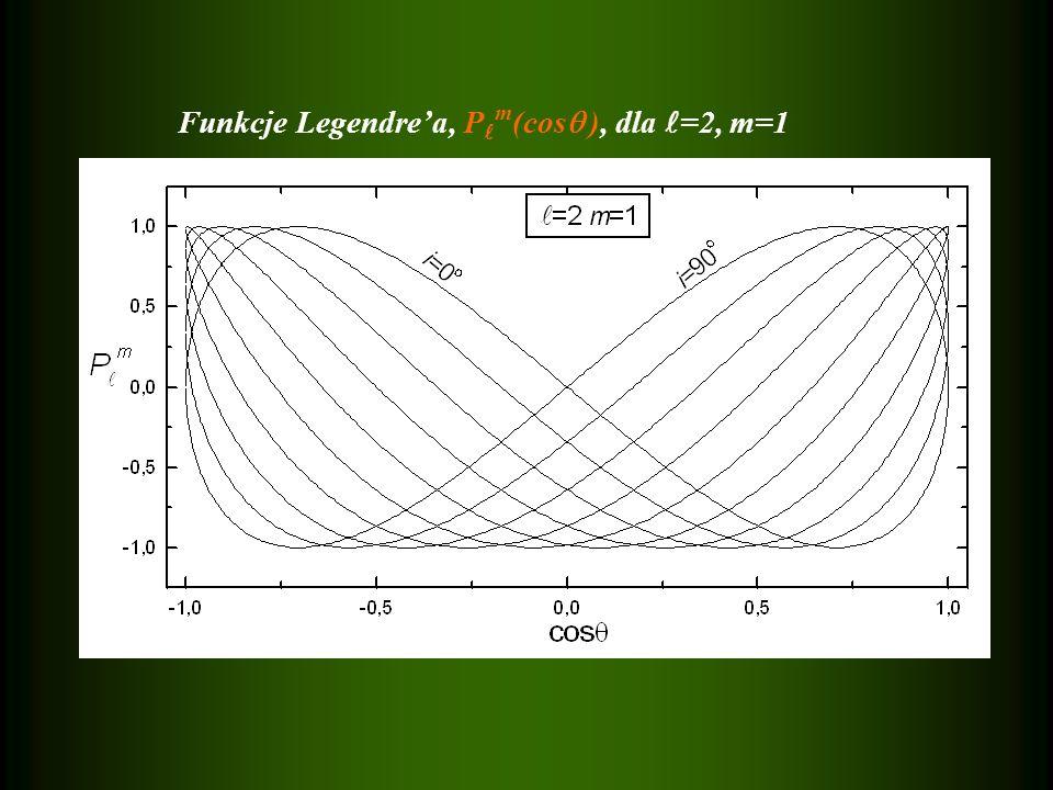 Funkcje Legendre'a, Pm(cos ), dla =2, m=1