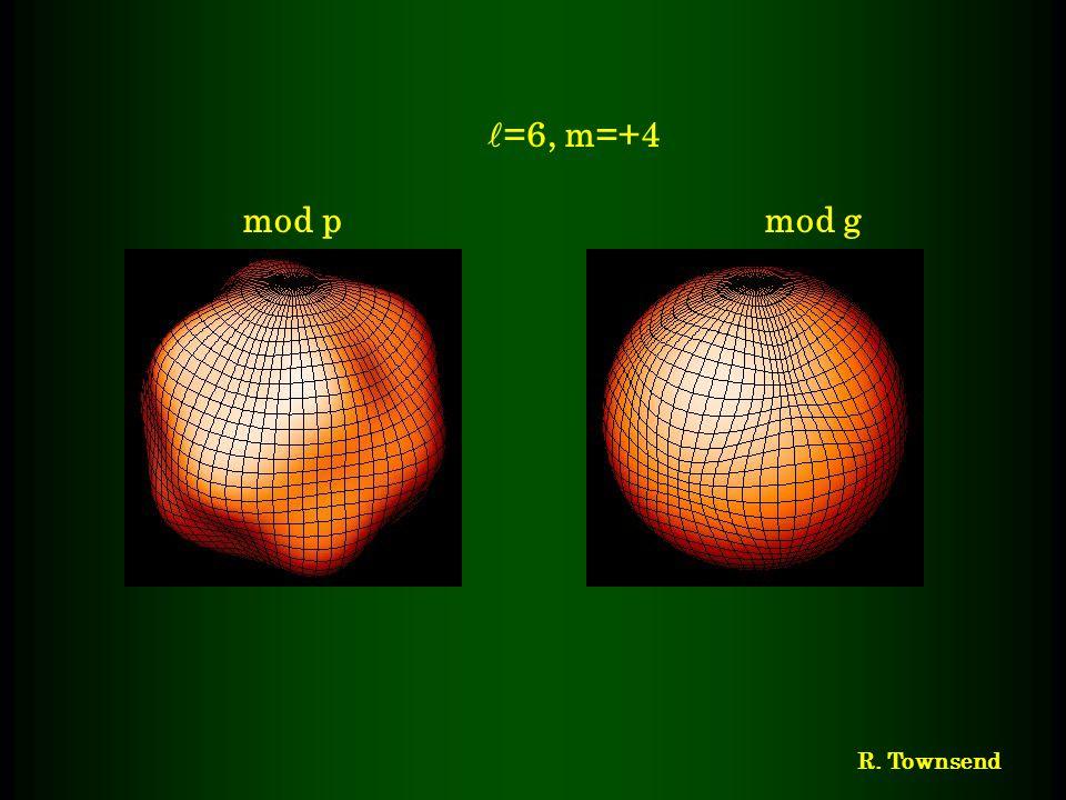 =6, m=+4 mod p mod g R. Townsend 55