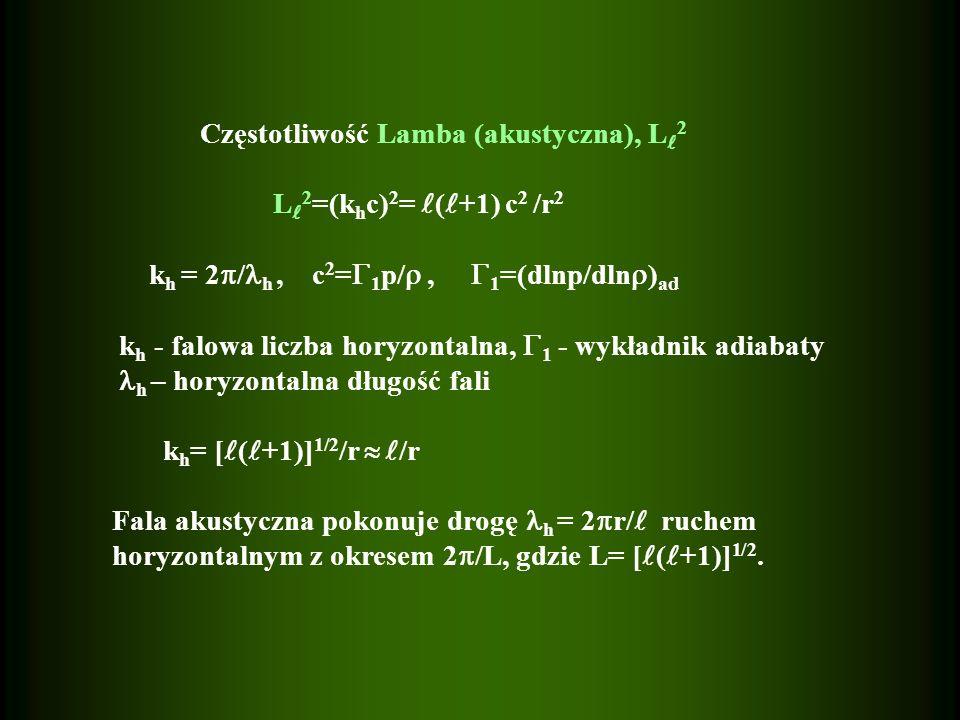 Częstotliwość Lamba (akustyczna), L2