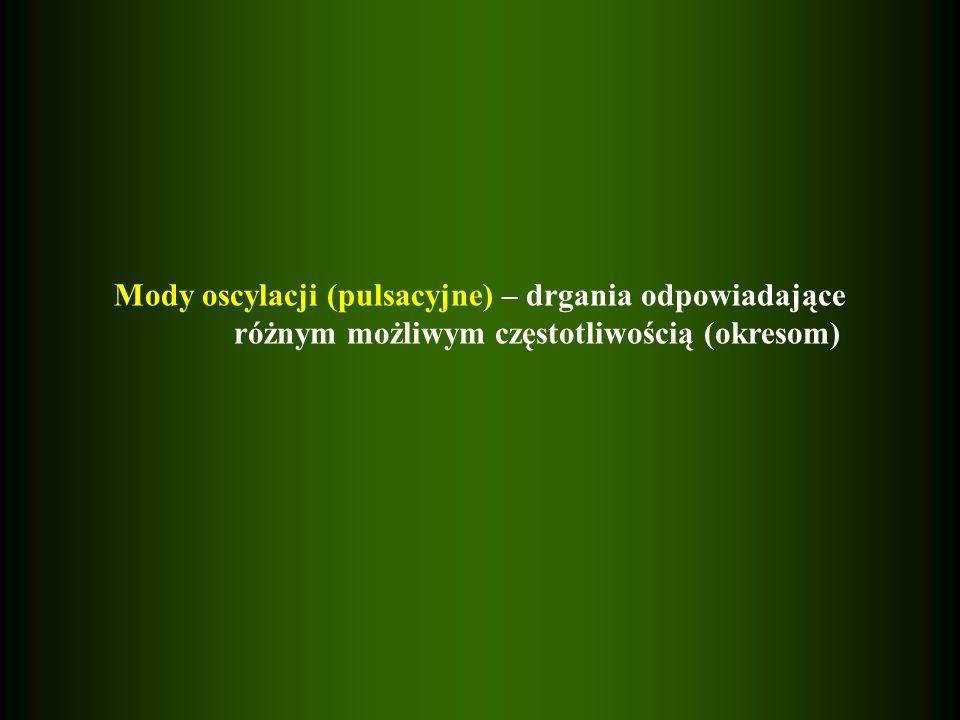 Mody oscylacji (pulsacyjne) – drgania odpowiadające