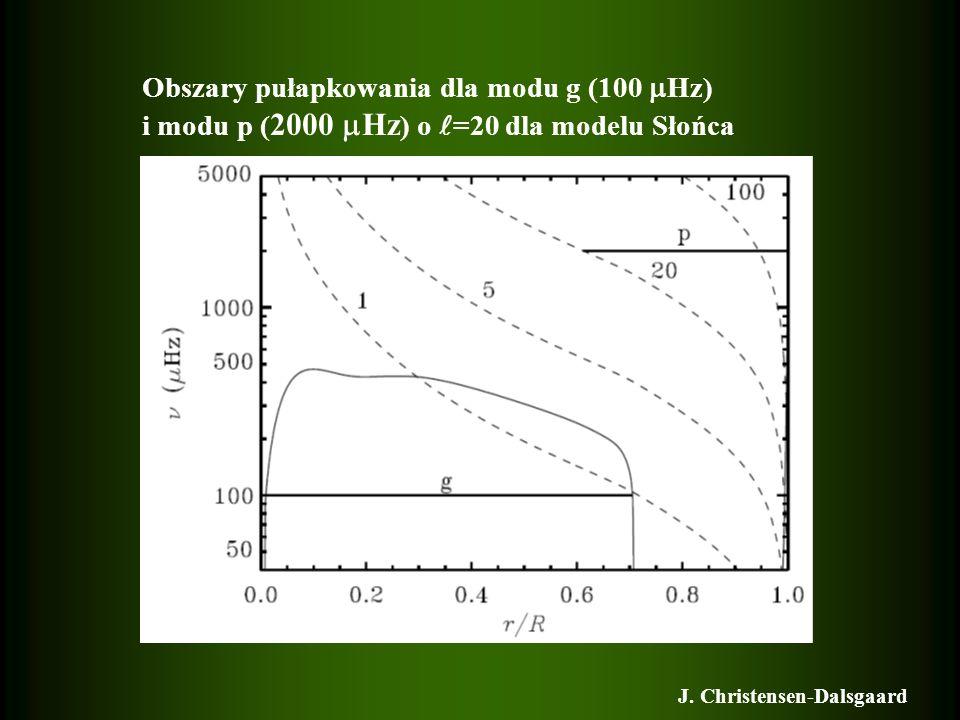 Obszary pułapkowania dla modu g (100 Hz)