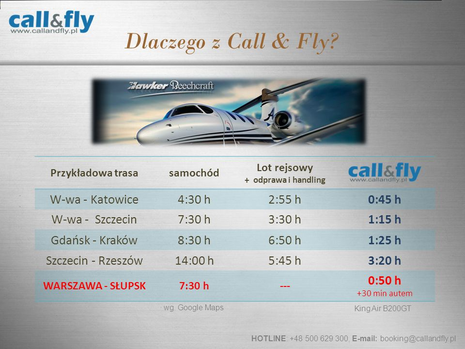 Dlaczego z Call & Fly W-wa - Katowice 4:30 h 2:55 h 0:45 h