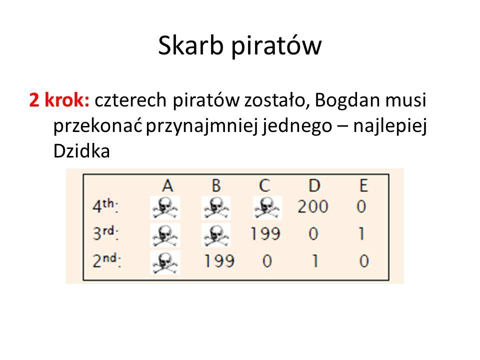 Skarb piratów 2 krok: czterech piratów zostało, Bogdan musi przekonać przynajmniej jednego – najlepiej Dzidka.