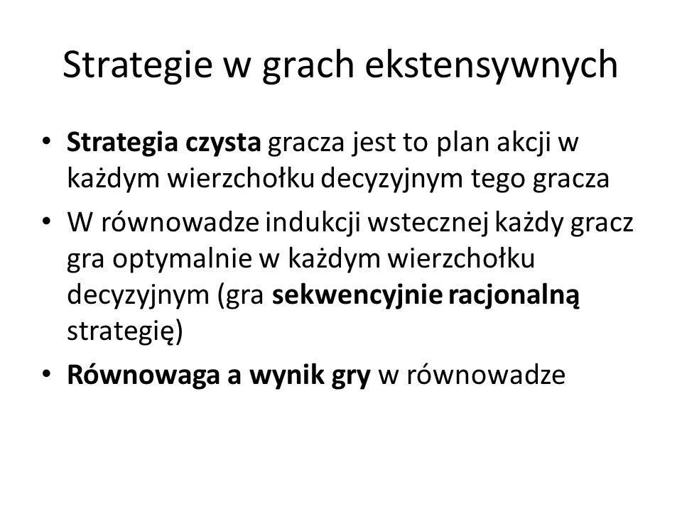 Strategie w grach ekstensywnych
