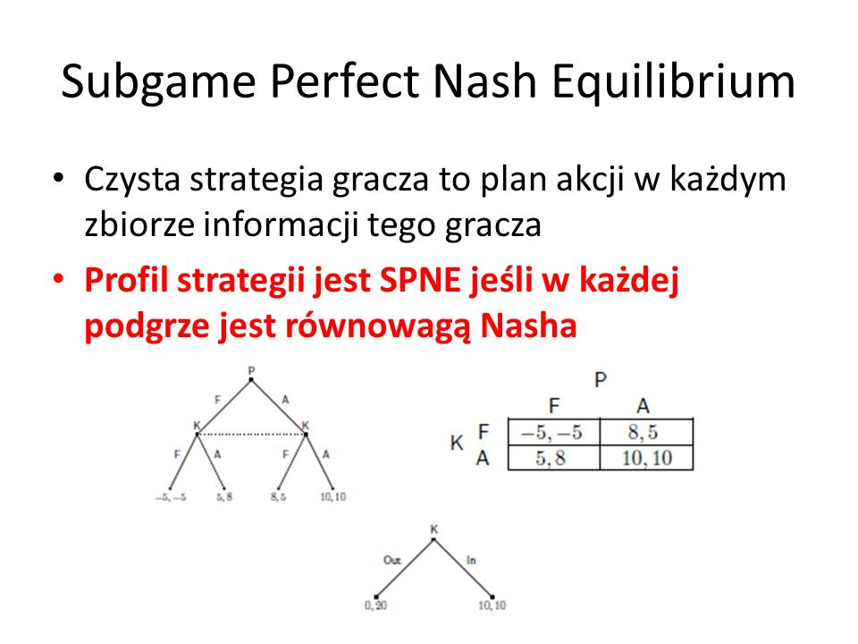 Subgame Perfect Nash Equilibrium