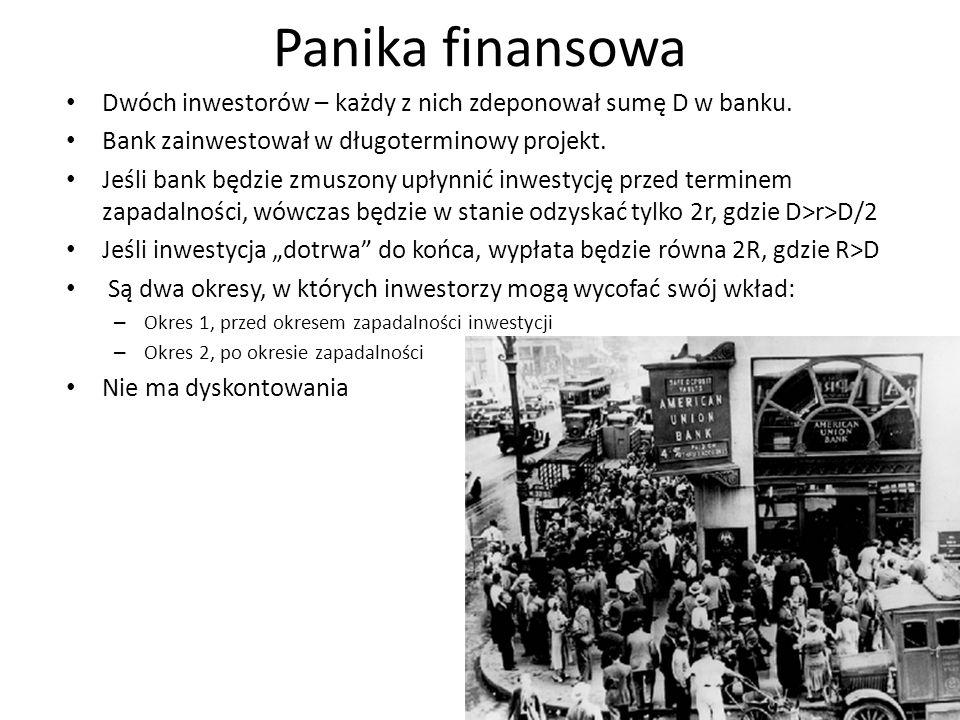 Panika finansowa Dwóch inwestorów – każdy z nich zdeponował sumę D w banku. Bank zainwestował w długoterminowy projekt.