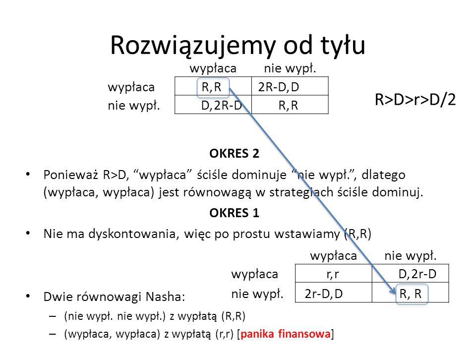 Rozwiązujemy od tyłu R>D>r>D/2 wypłaca nie wypł. R, R 2R-D, D