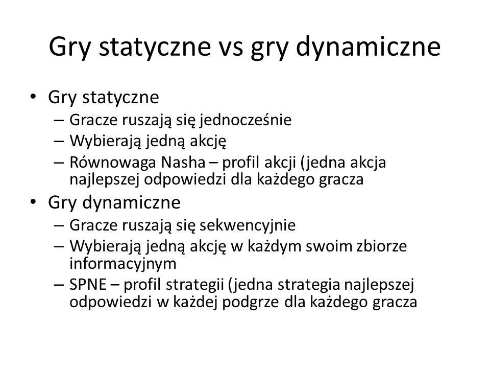 Gry statyczne vs gry dynamiczne
