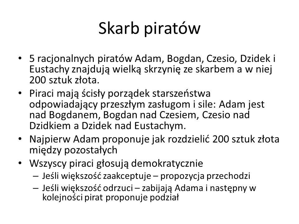 Skarb piratów 5 racjonalnych piratów Adam, Bogdan, Czesio, Dzidek i Eustachy znajdują wielką skrzynię ze skarbem a w niej 200 sztuk złota.