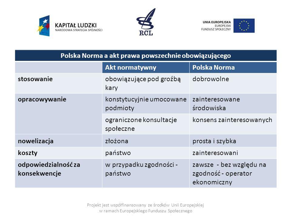 Polska Norma a akt prawa powszechnie obowiązującego