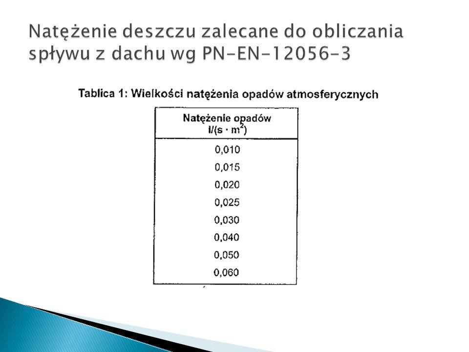 Natężenie deszczu zalecane do obliczania spływu z dachu wg PN-EN-12056-3