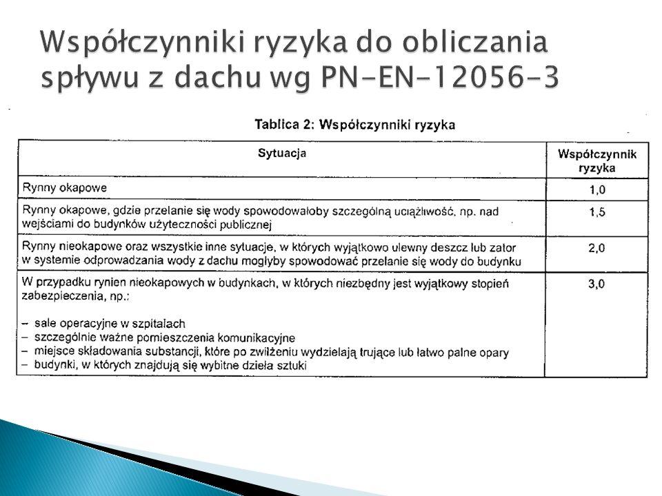 Współczynniki ryzyka do obliczania spływu z dachu wg PN-EN-12056-3