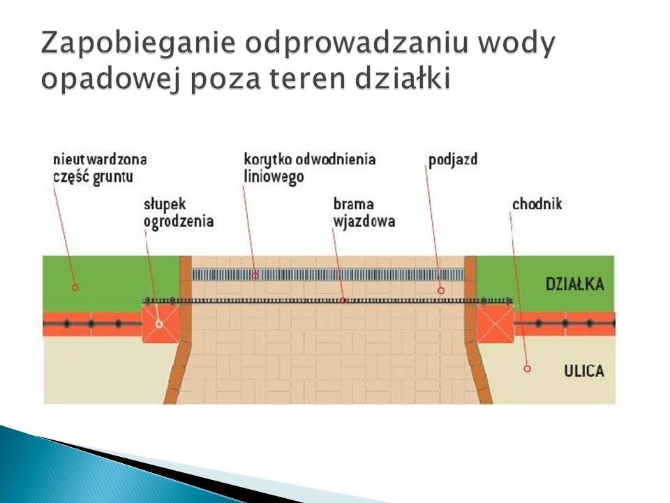 Zapobieganie odprowadzaniu wody opadowej poza teren działki