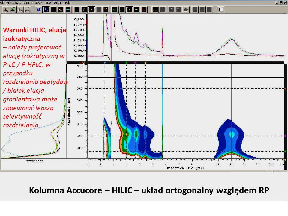 Kolumna Accucore – HILIC – układ ortogonalny względem RP