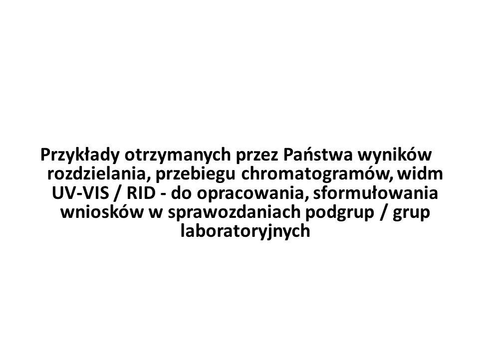 Przykłady otrzymanych przez Państwa wyników rozdzielania, przebiegu chromatogramów, widm UV-VIS / RID - do opracowania, sformułowania wniosków w sprawozdaniach podgrup / grup laboratoryjnych