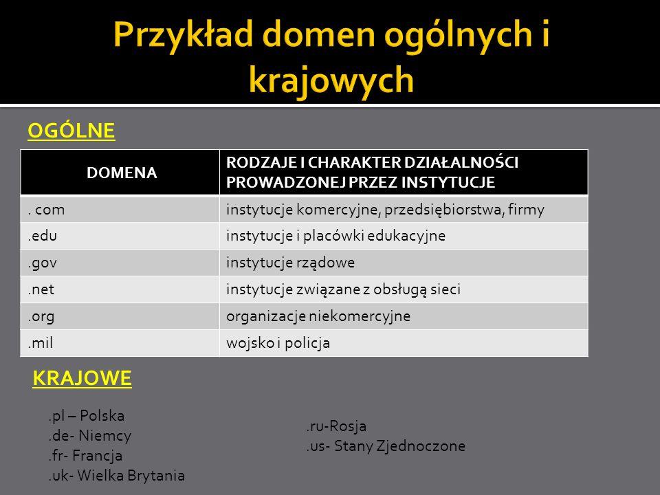 Przykład domen ogólnych i krajowych