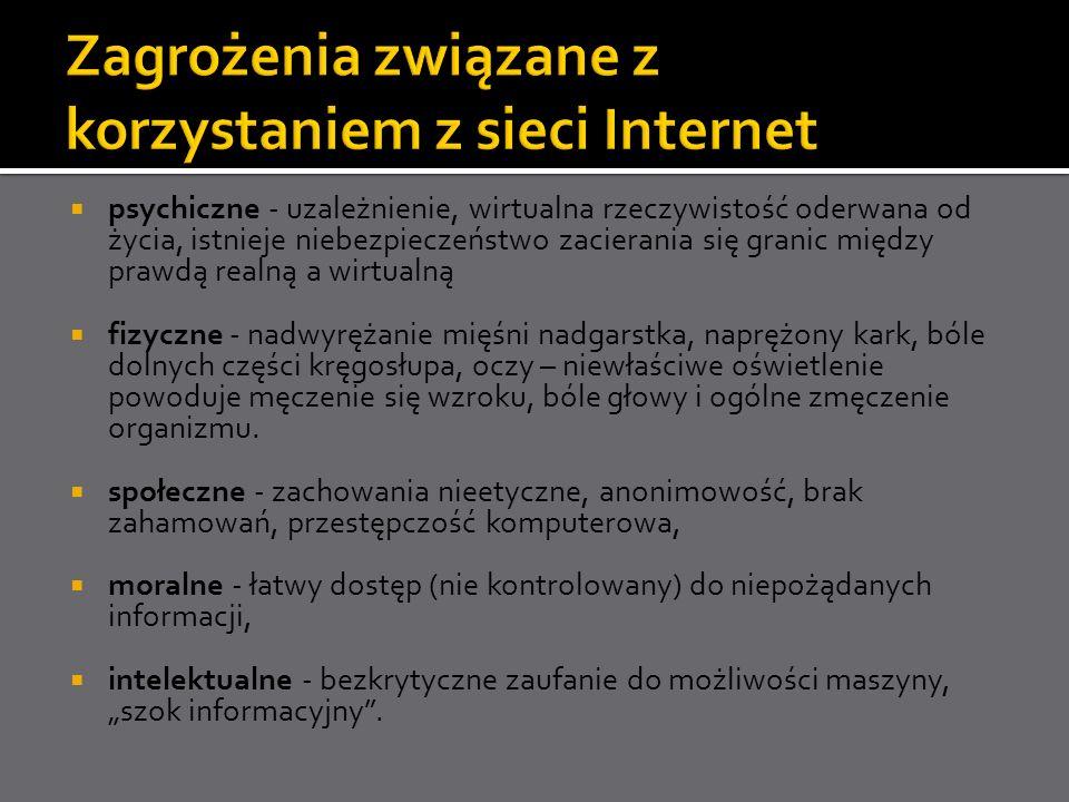 Zagrożenia związane z korzystaniem z sieci Internet