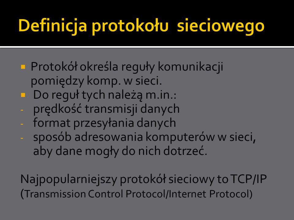 Definicja protokołu sieciowego