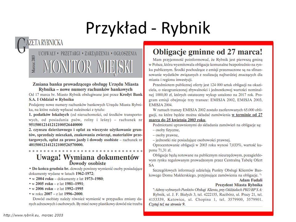 Przykład - Rybnik http://www.rybnik.eu, marzec 2003