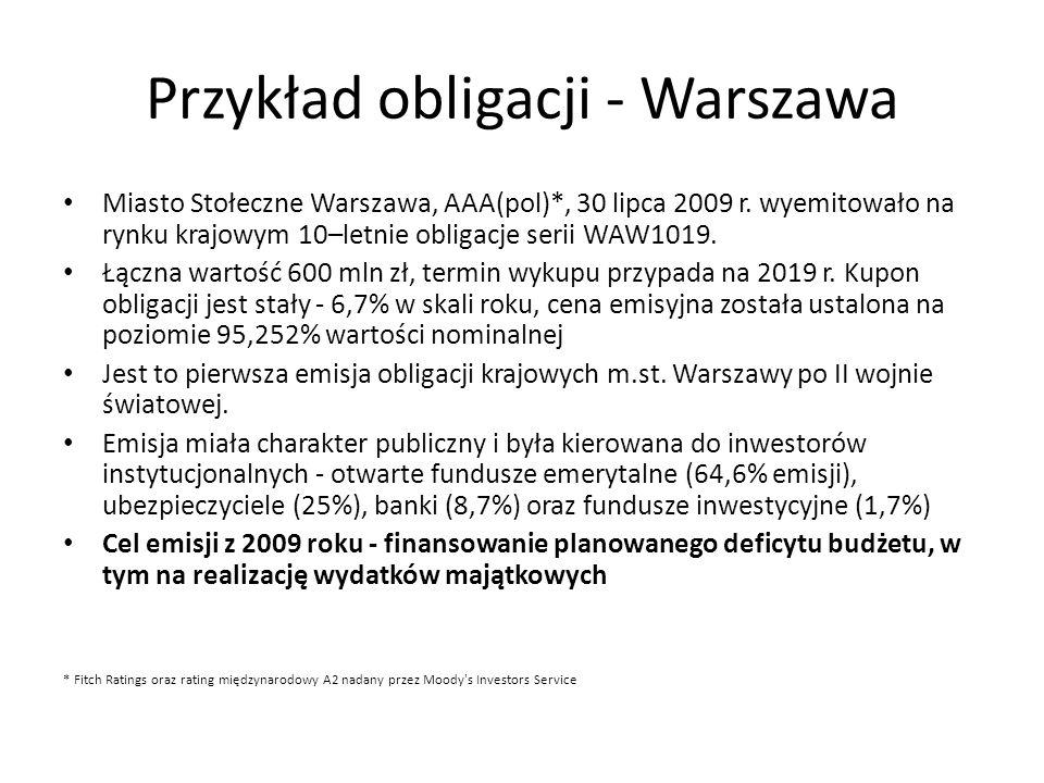 Przykład obligacji - Warszawa