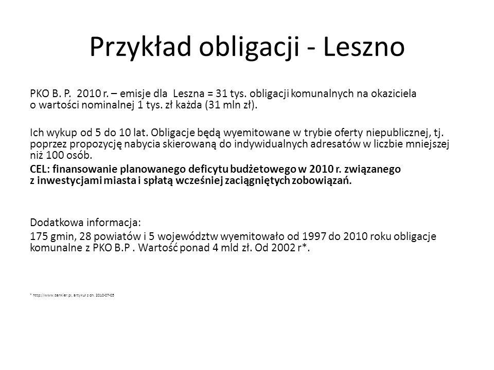 Przykład obligacji - Leszno