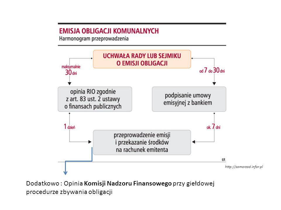 http://samorzad.infor.plDodatkowo : Opinia Komisji Nadzoru Finansowego przy giełdowej procedurze zbywania obligacji.