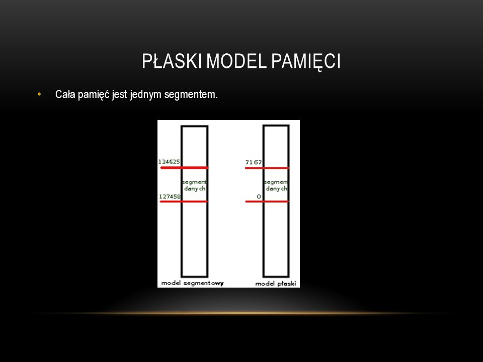Płaski Model Pamięci Cała pamięć jest jednym segmentem.