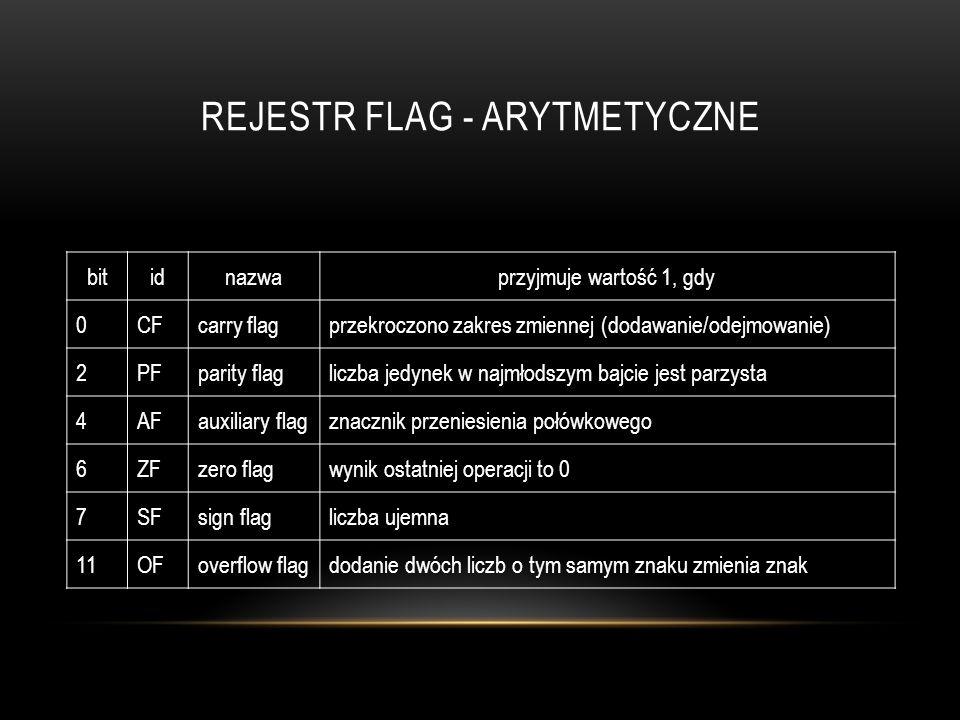 REJESTR FLAG - ARYTMETYCZNE