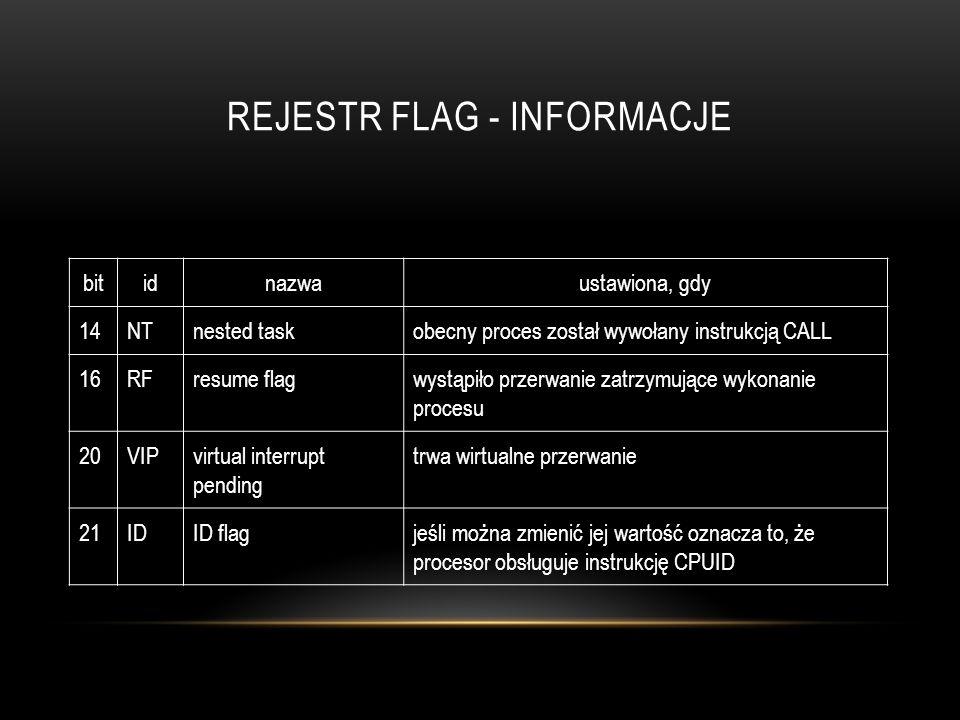 REJESTR FLAG - INFORMACJE