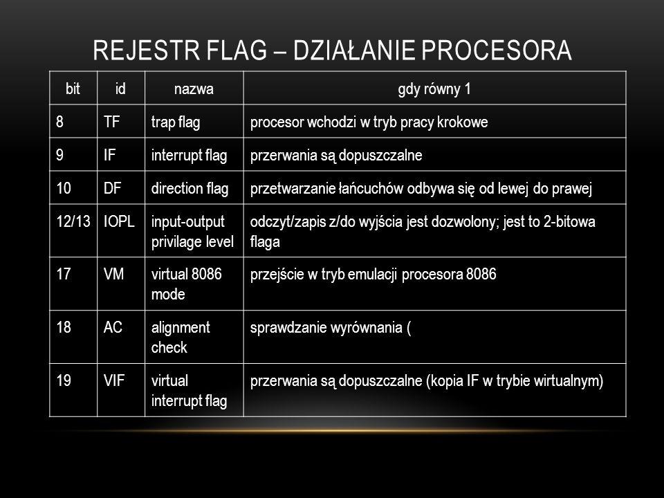 REJESTR FLAG – DZIAŁANIE PROCESORA