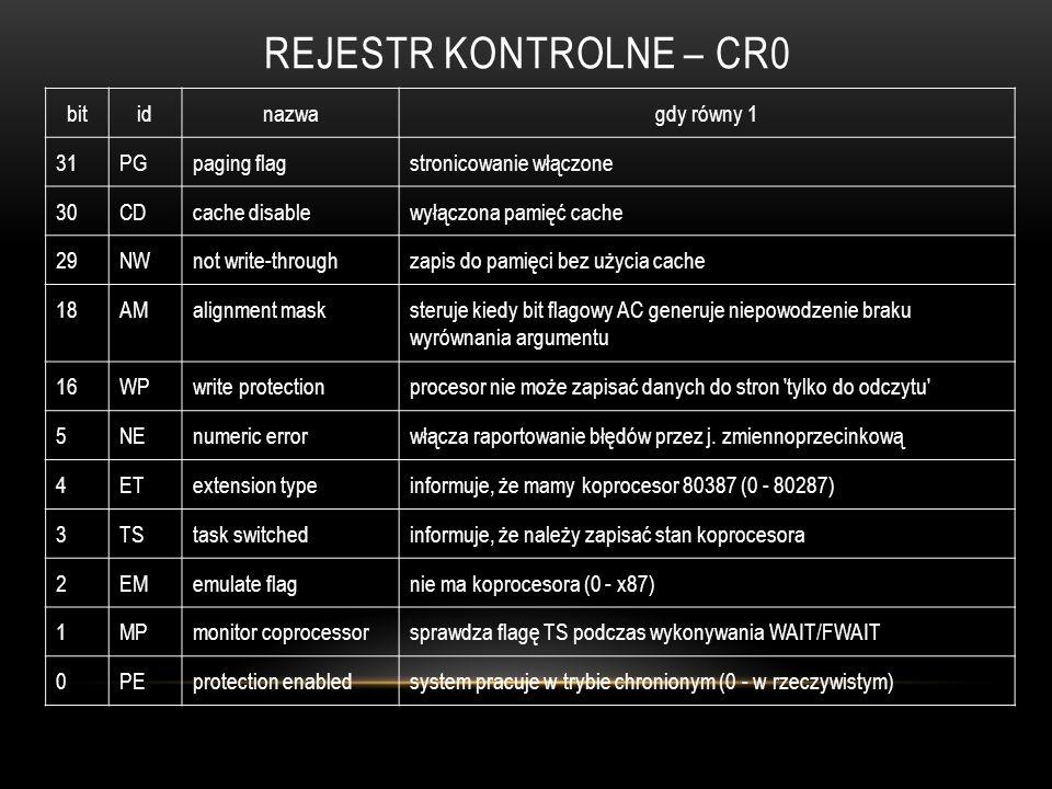 REJESTR KONTROLNE – CR0 bit id nazwa gdy równy 1 31 PG paging flag