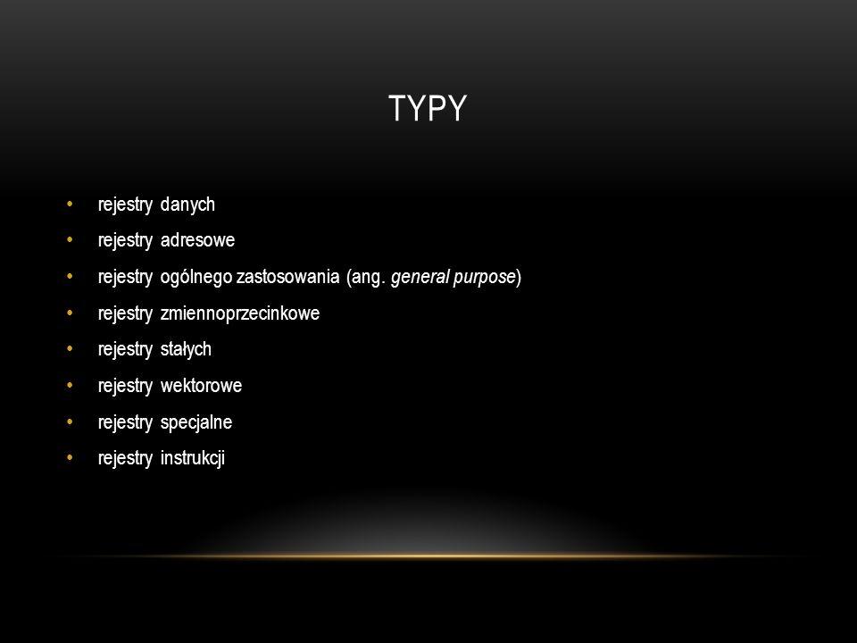 TYPY rejestry danych rejestry adresowe