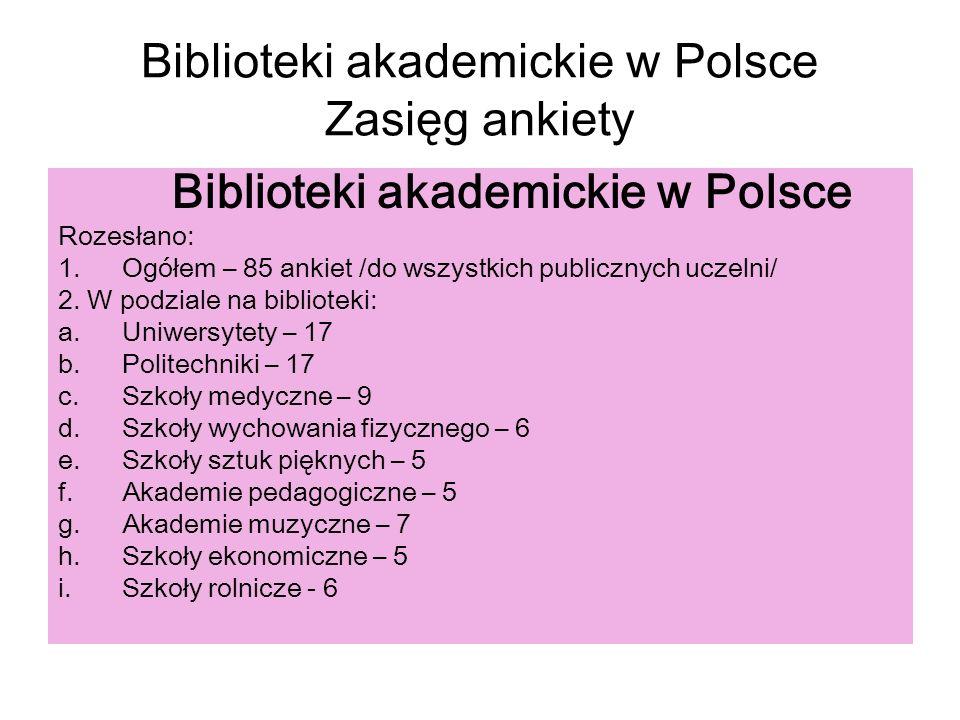 Biblioteki akademickie w Polsce Zasięg ankiety