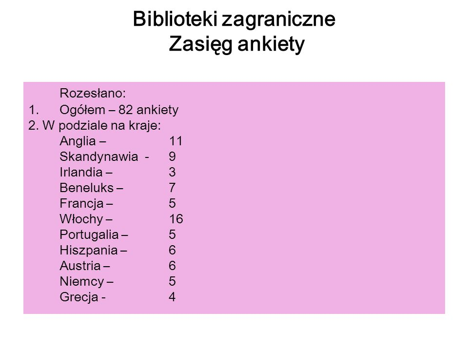 Biblioteki zagraniczne Zasięg ankiety