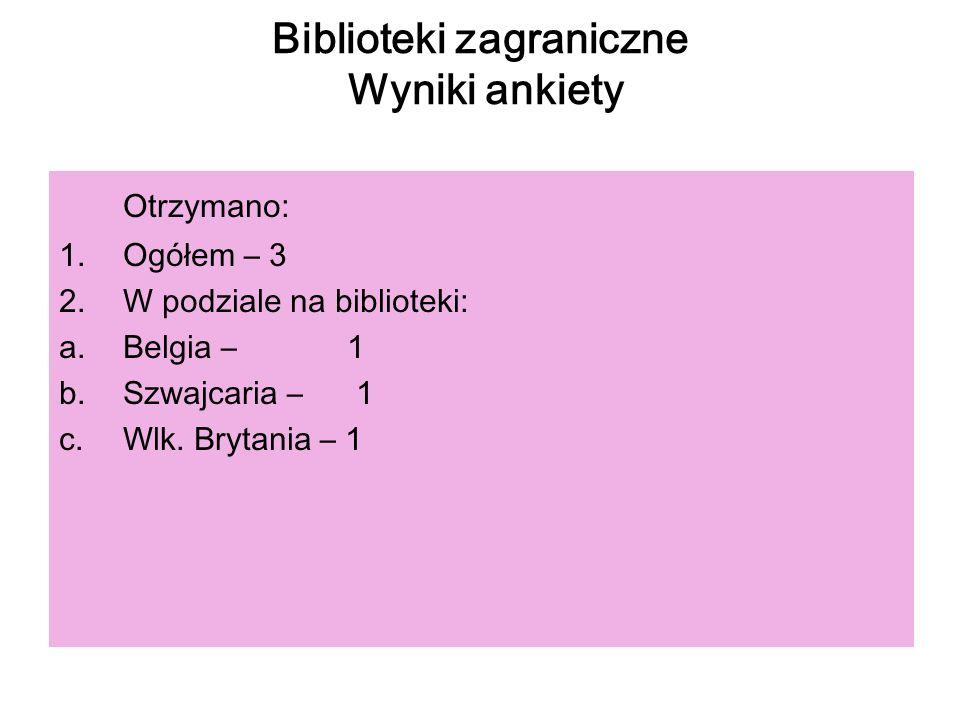 Biblioteki zagraniczne Wyniki ankiety
