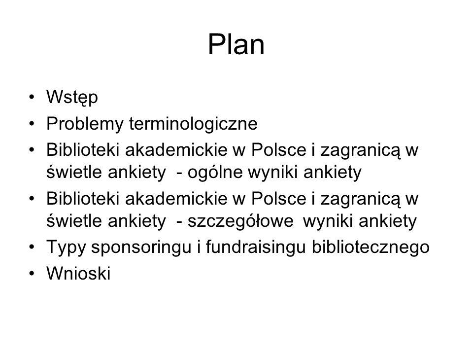 Plan Wstęp Problemy terminologiczne