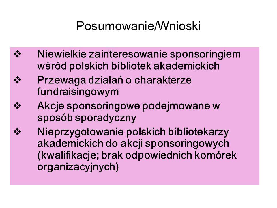Posumowanie/Wnioski Niewielkie zainteresowanie sponsoringiem wśród polskich bibliotek akademickich.