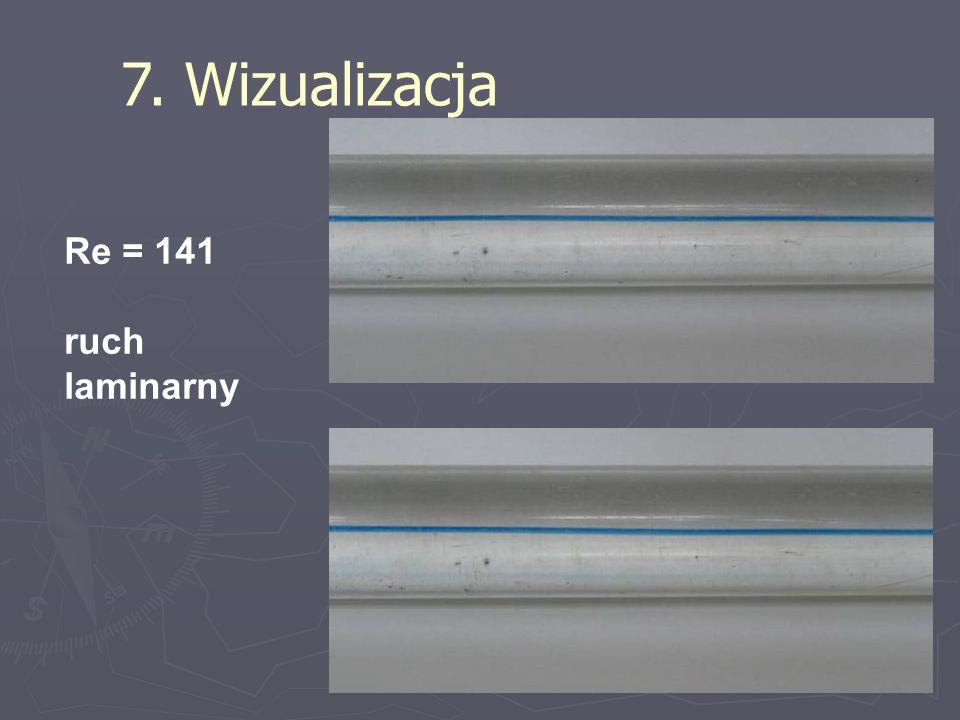 7. Wizualizacja Re = 141 ruch laminarny