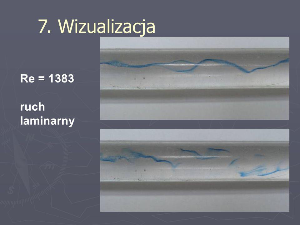 7. Wizualizacja Re = 1383 ruch laminarny