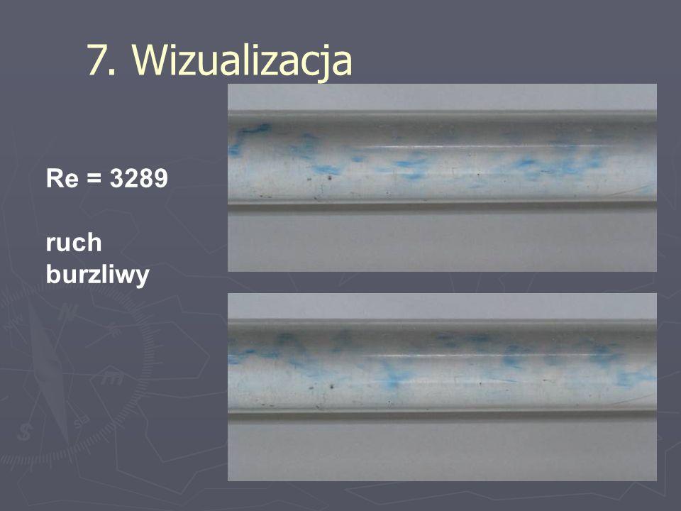 7. Wizualizacja Re = 3289 ruch burzliwy
