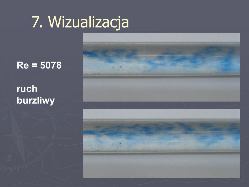 7. Wizualizacja Re = 5078 ruch burzliwy
