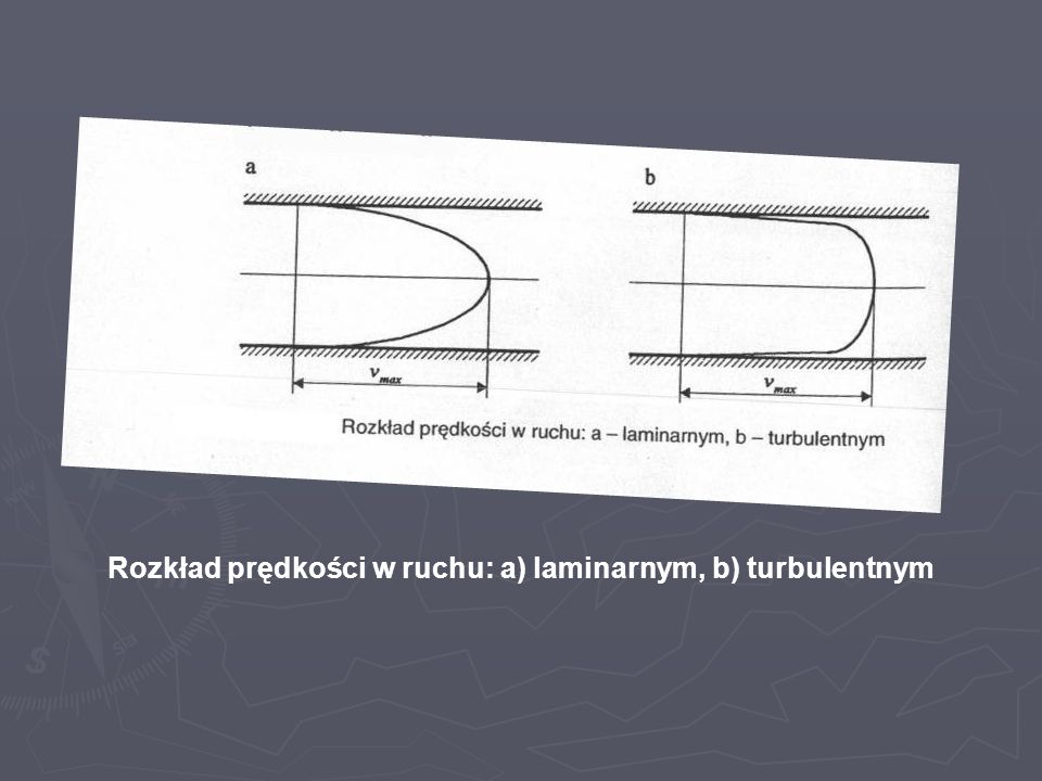 Rozkład prędkości w ruchu: a) laminarnym, b) turbulentnym