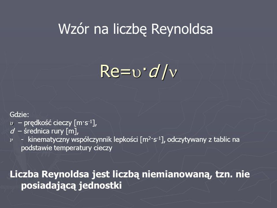 Re=·d / Wzór na liczbę Reynoldsa